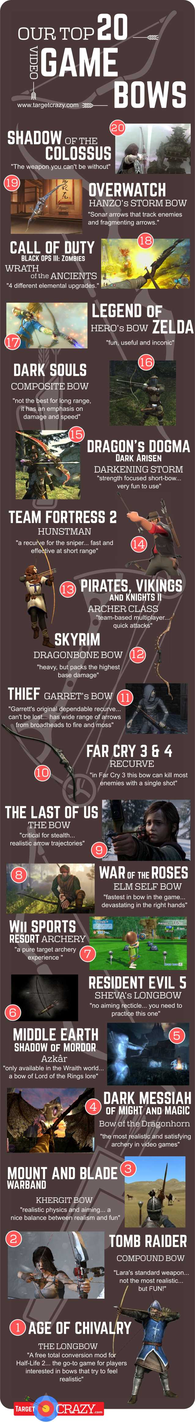 Our Top 20 Video Game Bows